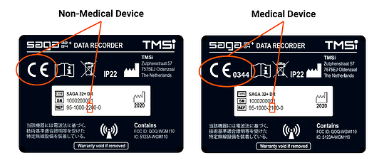 Device Labels
